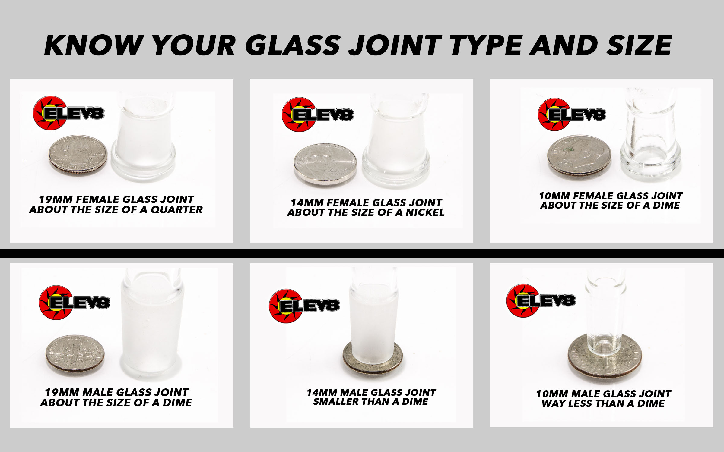 Know what size ground glass joint you have